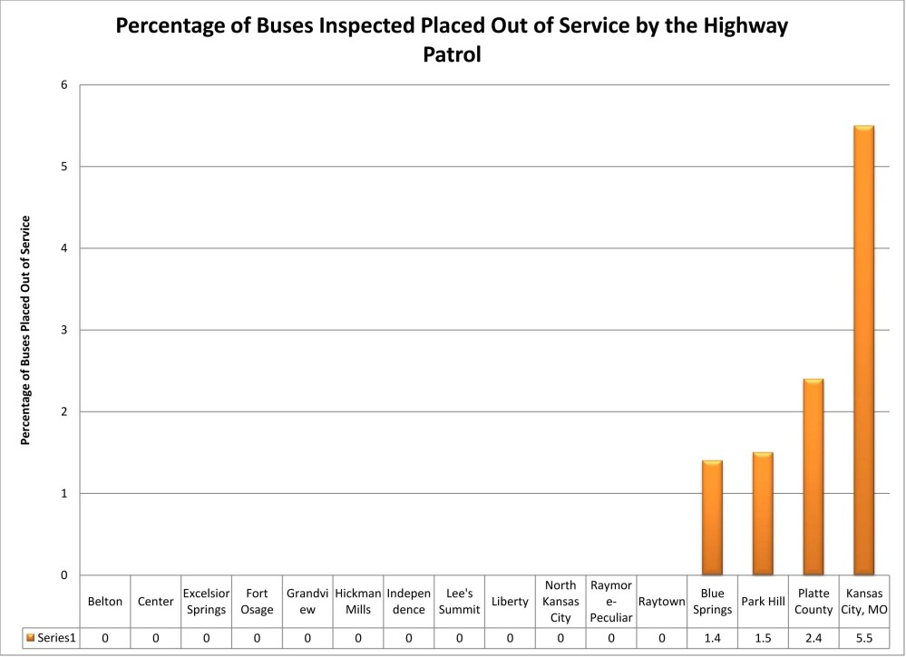 UPDATED July 7: Some Local Districts to Receive School Bus Fleet Excellence Awards Next Week (4/6)