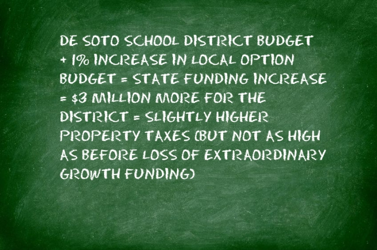 Local Option Budget De Soto 2